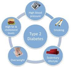 diabetes tipe 2, khasiat propolis untuk diabetes, jenis diabetes, pengobatan diabetes, obat diabetes yang ampuh